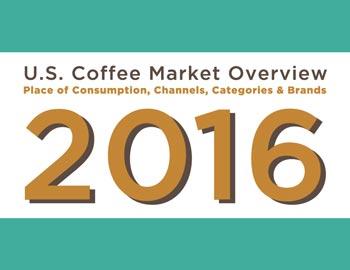 Fair trade coffee thesis